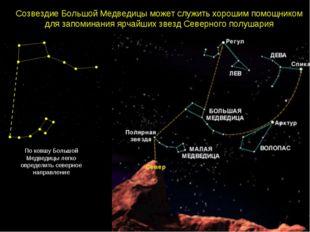 Созвездие Большой Медведицы может служить хорошим помощником для запоминания