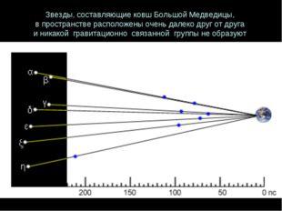 Звезды, составляющие ковш Большой Медведицы, в пространстве расположены очень