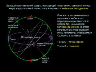 Большой круг небесной сферы, проходящий через зенит, северный полюс мира, над