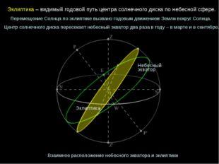 Эклиптика – видимый годовой путь центра солнечного диска по небесной сфере. П