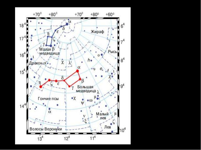 Созвездие Большой Медведицы. Семь ярких звезд этого созвездия составляют Боль...