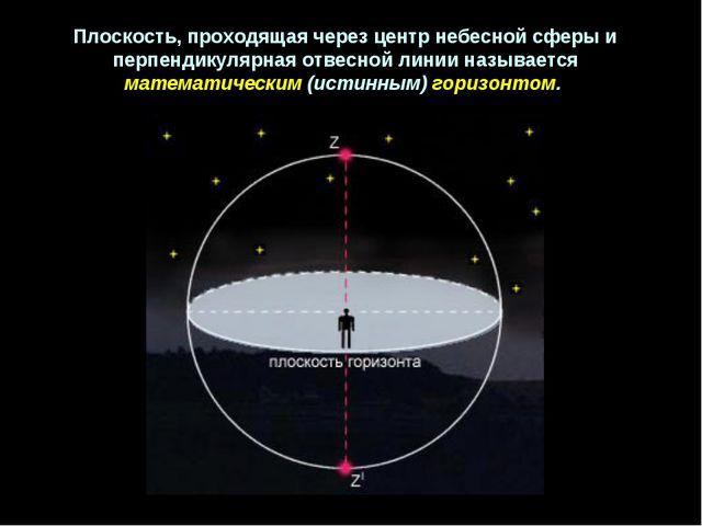 Плоскость, проходящая через центр небесной сферы и перпендикулярная отвесной...
