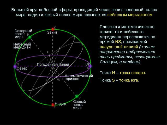 Большой круг небесной сферы, проходящий через зенит, северный полюс мира, над...