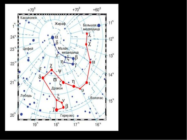Созвездие Дракона. Околополярное созвездие. Наилучшие условия видимости в мар...
