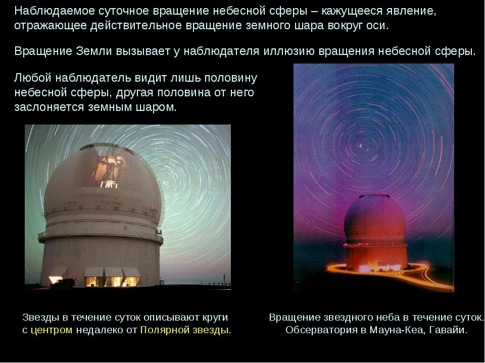 Звезды в течение суток описывают круги с центром недалеко от Полярной звезды....
