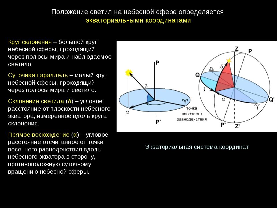 Изменение экваториальных координат солнца при его движении по эклиптике происходит следующим