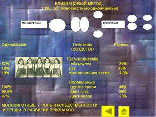 БЛИЗНЕЦОВЫЙ МЕТОД ( 1%, 1/3 монозиготных-однояйцевые) Одинаковые Генотипы Ра