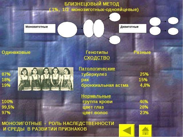 БЛИЗНЕЦОВЫЙ МЕТОД ( 1%, 1/3 монозиготных-однояйцевые) Одинаковые Генотипы Ра...