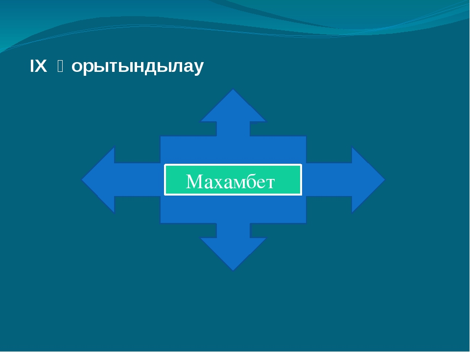 IX Қорытындылау  Махамбет Махамбет