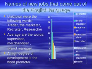 Names of new jobs that come out of the English language Unknown were the foll