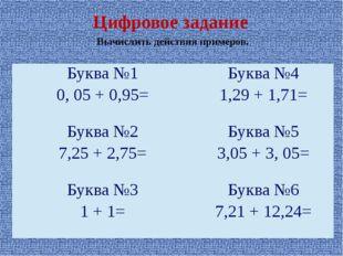 Вычислить действия примеров. Цифровое задание Буква №1 0, 05 + 0,95= Буква №4