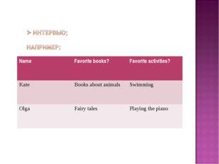 NameFavorite books?Favorite activities? KateBooks about animalsSwimming O
