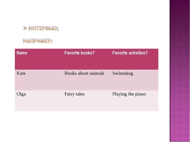 NameFavorite books?Favorite activities? KateBooks about animalsSwimming O...