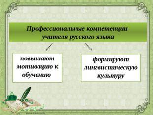 Профессиональные компетенции учителя русского языка повышают мотивацию к обуч