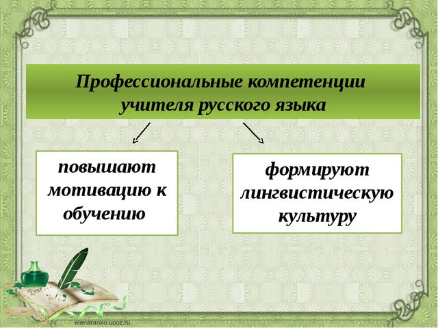 Профессиональные компетенции учителя русского языка повышают мотивацию к обуч...