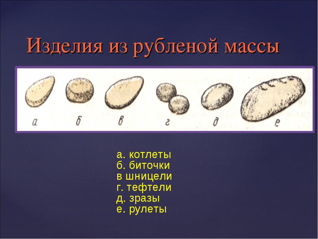 Изделия из рубленой массы а. котлеты б. биточки в шницели г. тефтели д. зразы...