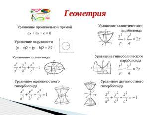 Геометрия ax+by+c=0 Уравнение произвольной прямой Уравнение окружност