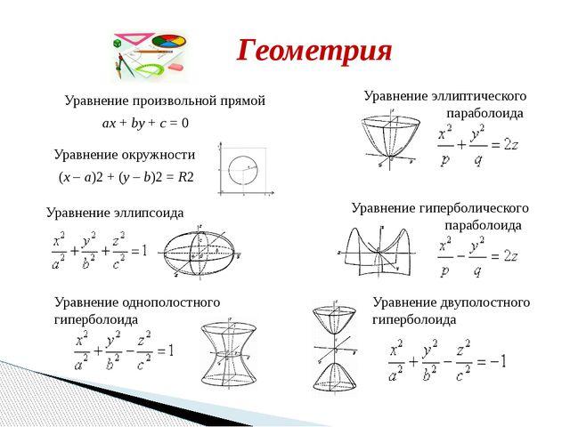 Геометрия ax+by+c=0 Уравнение произвольной прямой Уравнение окружност...