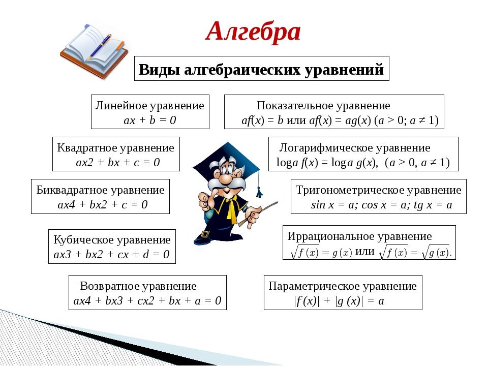Алгебра Линейное уравнение ax + b = 0 Квадратное уравнение ax2+ bx + c = 0...