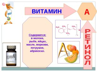 ВИТАМИН A Содержится: в молоке, рыбе, яйцах, масле, моркови, петрушке, абрико