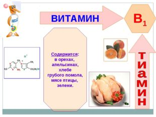 ВИТАМИН B1 Содержится: в орехах, апельсинах, хлебе грубого помола, мясе птицы
