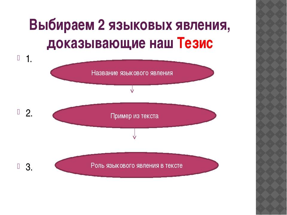 Выбираем 2 языковых явления, доказывающие наш Тезис 1. 2. 3. Название языково...