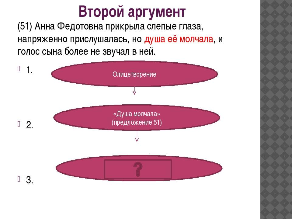Второй аргумент (51) Анна Федотовна прикрыла слепые глаза, напряженно прислуш...