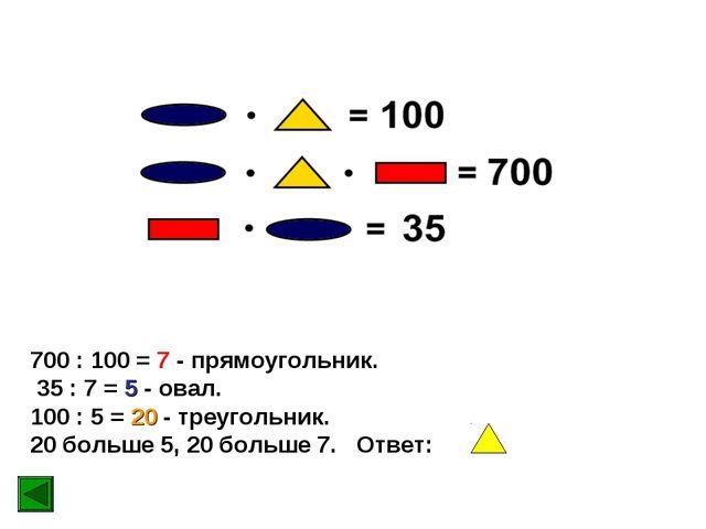 700 : 100 = 7 - прямоугольник. 35 : 7 = 5 - овал. 100 : 5 = 20 - треугольник....