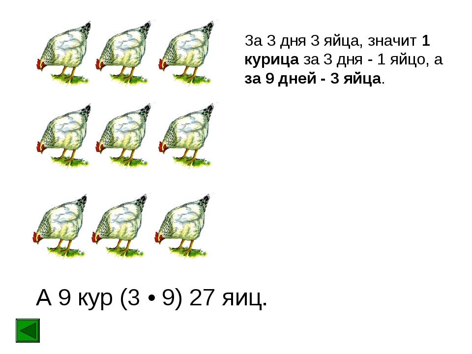 За 3 дня 3 яйца, значит 1 курица за 3 дня - 1 яйцо, а за 9 дней - 3 яйца. А 9...