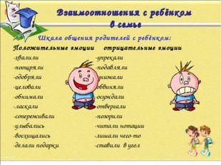 Взаимоотношения с ребёнком в семье Шкала общения родителей с ребёнком: Положи