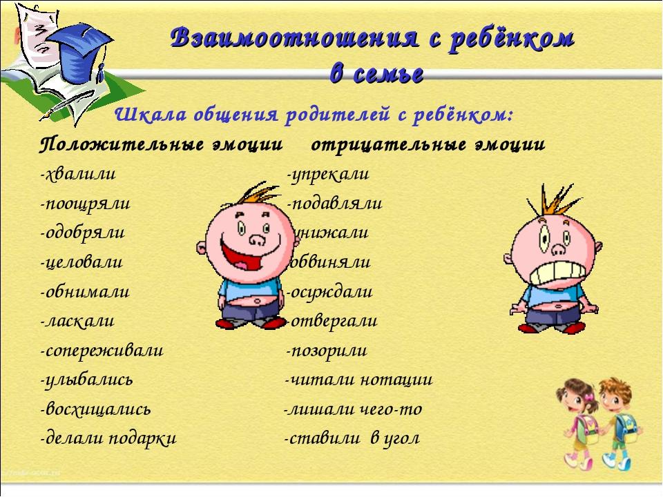 Взаимоотношения с ребёнком в семье Шкала общения родителей с ребёнком: Положи...
