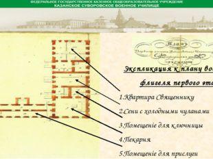 Экспликация к плану восточного флигеля первого этажа: Квартира Священнику Сен