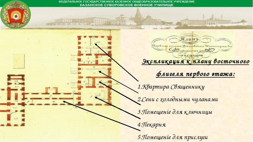Экспликация к плану восточного флигеля первого этажа: Квартира Священнику Сен...
