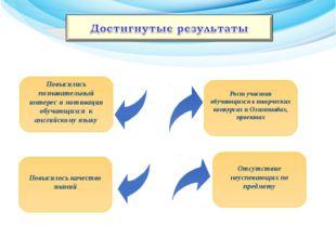 Повысились познавательный интерес и мотивация обучающихся к английскому язык