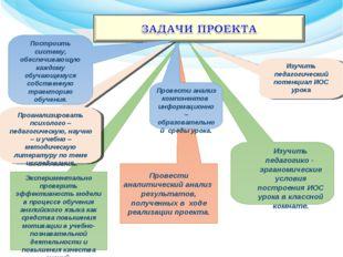 Экспериментально проверить эффективность модели в процессе обучения английско