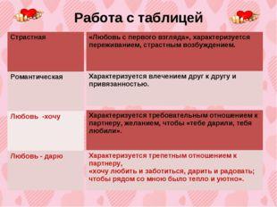 Работа с таблицей Страстная Романтическая Любовь -хочу Любовь - дарю «Любовь