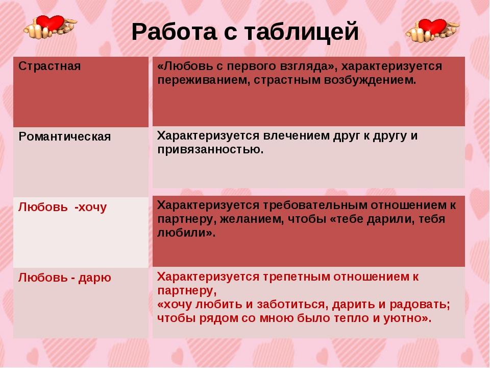 Работа с таблицей Страстная Романтическая Любовь -хочу Любовь - дарю «Любовь...
