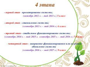 4 этапа -первый этап -проектирование системы; (октябрь 2012 г. - май 2013 г