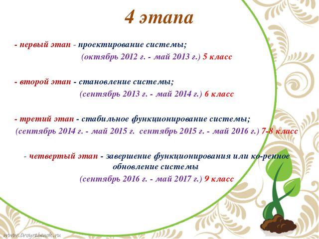 4 этапа -первый этап -проектирование системы; (октябрь 2012 г. - май 2013 г...