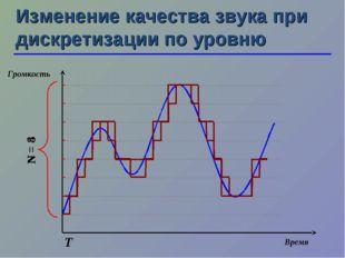 N = 4 N = 8 Изменение качества звука при дискретизации по уровню Т Время Гром