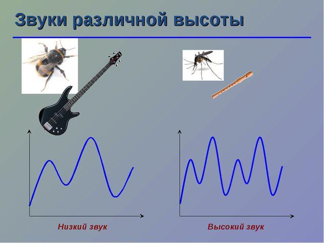 Звуки различной высоты