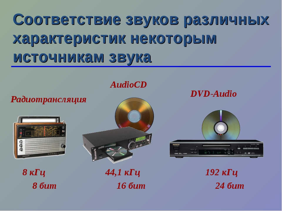 Соответствие звуков различных характеристик некоторым источникам звука 8 кГц...