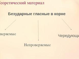 1. Теоретический материал Проверяемые Непроверяемые Чередующиеся Безударные г