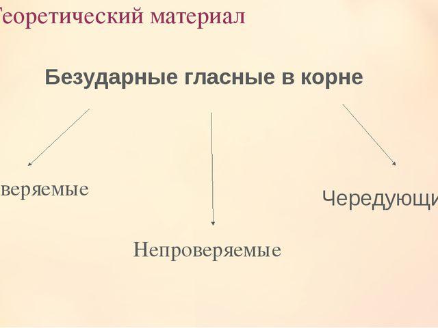 1. Теоретический материал Проверяемые Непроверяемые Чередующиеся Безударные г...