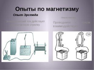 Опыты по магнетизму Опыт Эрстеда Электрический ток действует на магнитную стр
