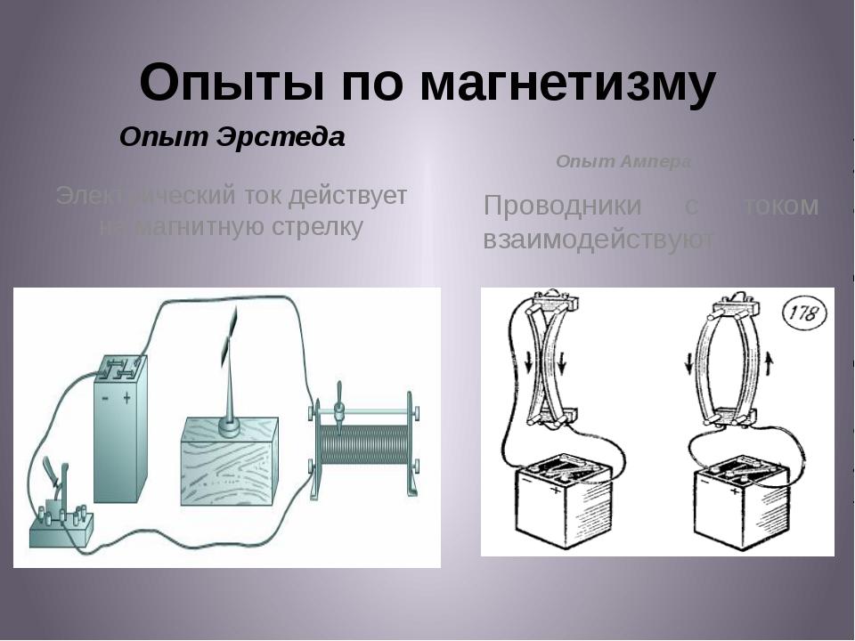 Опыты по магнетизму Опыт Эрстеда Электрический ток действует на магнитную стр...