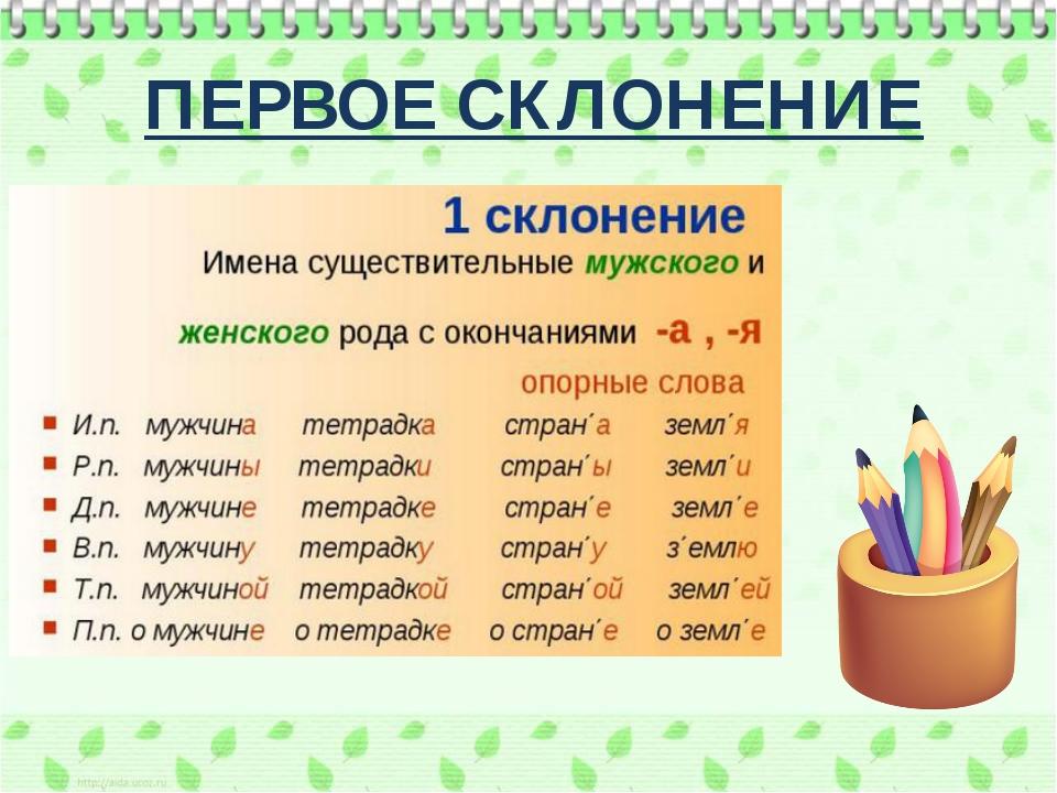 """Презентация по русскому языку """"Имя существительное"""""""