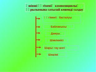 Үшінші әңгіменің композициялық құрылымына сатылай кешенді талдау Әңгіменің ба