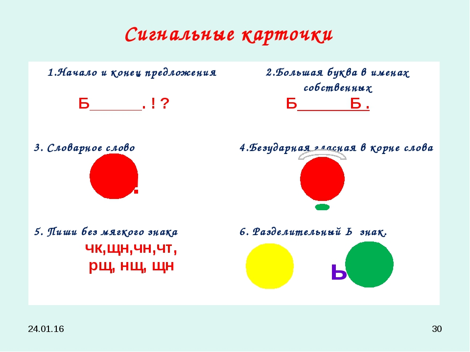 * * Сигнальные карточки 1.Начало и конец предложения  Б______. ! ? 2.Больша...