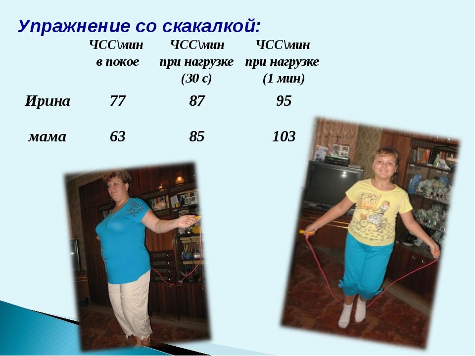 Упражнение со скакалкой: ЧСС\мин в покоеЧСС\мин при нагрузке (30 с)ЧСС\мин...